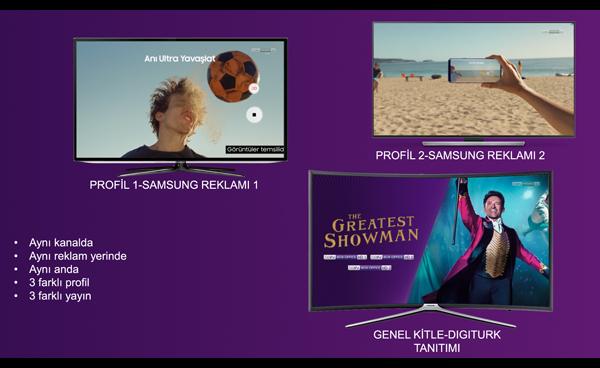 Türkiye'nin ilk hedefli reklam uygulaması Digiturk'ten